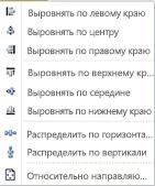 Параметры выравнивания объектов в Publisher 2010