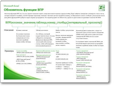 Эскиз краткого справочника по функции ВПР