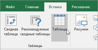 """Вкладка """"Вставка"""", кнопка """"Таблица"""""""