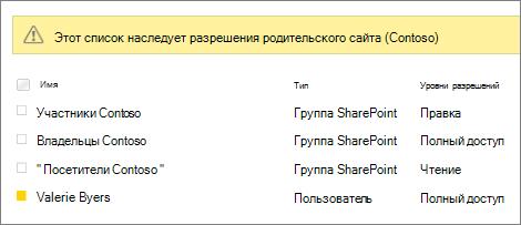 Разрешения пользователей и групп для опроса