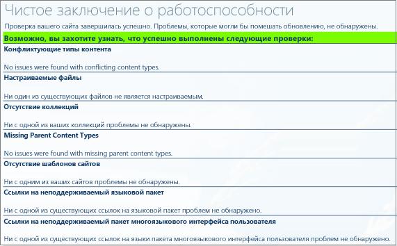 Результаты проверки работоспособности семейства веб-сайтов