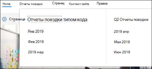 Меню SharePoint мегапикселя