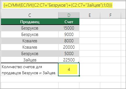 Пример1. Функции СУММ и ЕСЛИ, вложенные в формулу