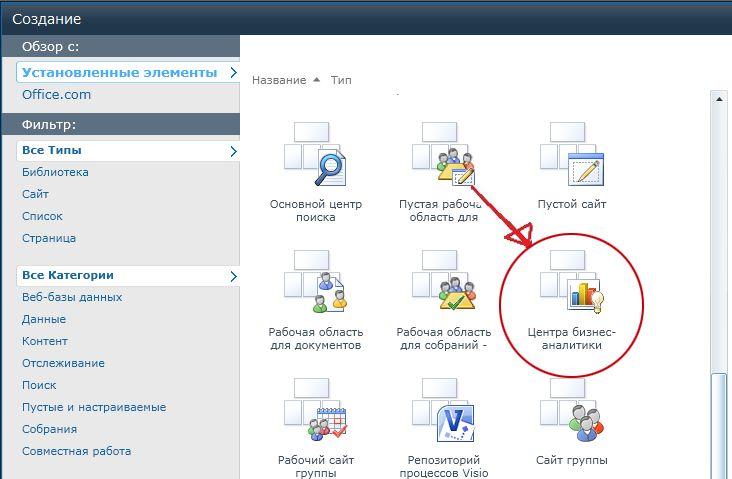Коллекция ''Создание сайта'' содержит большое количество встроенных шаблонов сайтов.