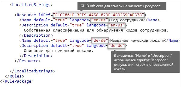 XML-разметка, демонстрирующая содержимое элемента LocalizedStrings