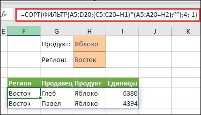 """Использование функций ФИЛЬТР и СОРТ для возврата всех значений в диапазоне массива (A5:D20), содержащих текст """"Яблоко"""" И находящихся в восточном регионе, а затем сортировки единиц в порядке убывания."""