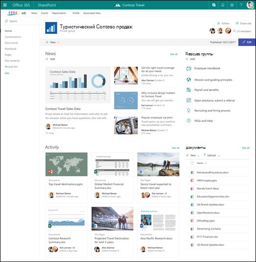 Сайт SharePoint, связанный с узлом концентратора