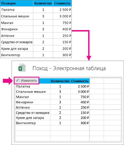 Преобразование таблицы в формат Excel