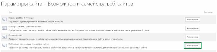 Активация функции публикации на нескольких сайтах