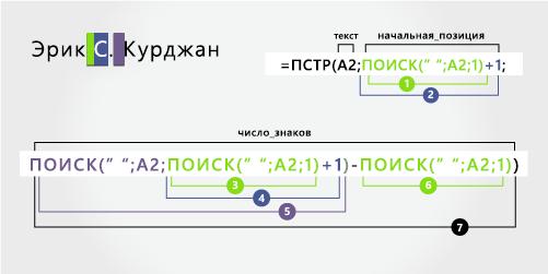 Подробности формулы для разделения имени, среднего имени и фамилии