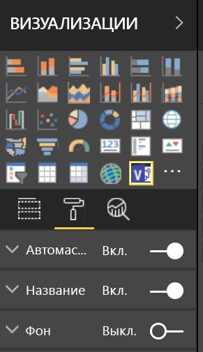 Область визуализаций в Power BI