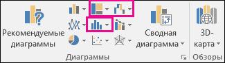 Значки для вставки иерархической, каскадной или биржевой и статистической диаграммы в Excel2016 для Windows