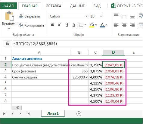Диапазон ячеек B2:D8 представляет собой таблицу данных