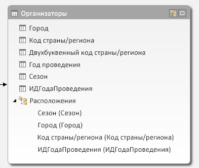 Таблица Hosts с иерархией