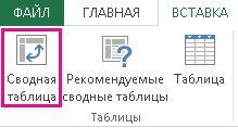 """Кнопка """"Сводная таблица"""" на вкладке """"Вставка"""""""