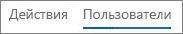 """Снимок экрана: представление """"Пользователи"""" в отчете Office365 о действиях в Yammer"""
