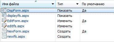 Формы списка InfoPath для SharePoint