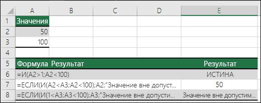 Примеры совместного использования функций ЕСЛИ и И