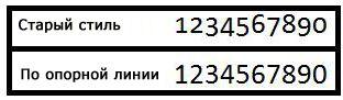 """Примеры стилей чисел """"Старый стиль"""" и """"По опорной линии"""""""