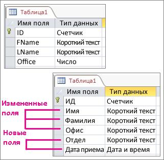 Исходная и измененная таблицы