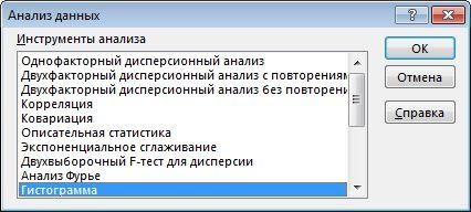 """Диалоговое окно """"Анализ данных"""""""