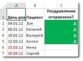 Пример условного форматирования в Excel