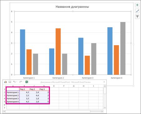 Лист с данными по умолчанию для диаграммы
