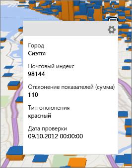 Карточка данных со сведениями о точке данных