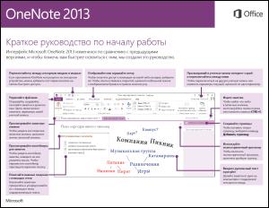 Краткое руководство по началу работы с OneNote 2013