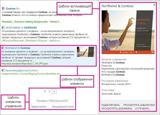 Типы шаблонов отображения в результатах поиска