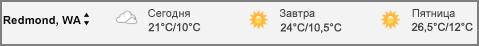 Прогноз погоды в календаре