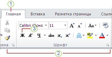 Лента приложения Word 2010