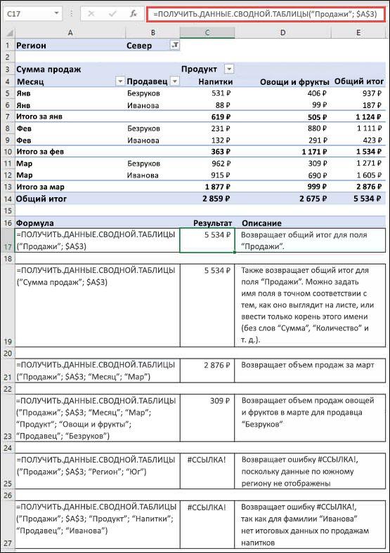 Пример сводной таблицы, используемой для извлечения данных с помощью функции GETPIVOTDATA.