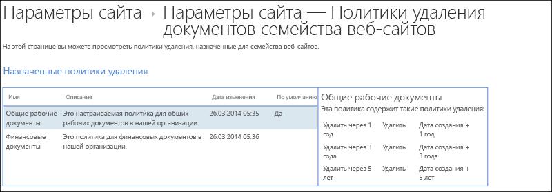 Удаление политики документа, назначенные семейства веб-сайтов