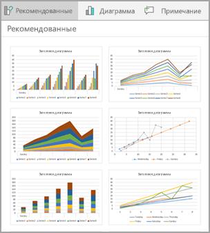 Рекомендуемые макеты диаграммы для имеющихся данных