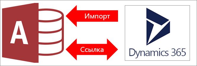 Подключение Access к Dynamics365