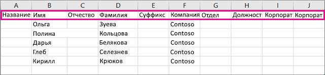 Образец CSV-файла, открытый в Excel