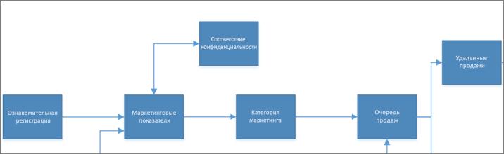 Пример схемы Visio