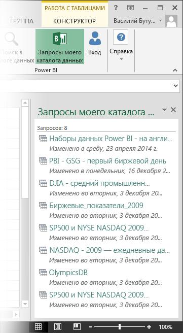 """Область """"Мои запросы к каталогу данных"""""""