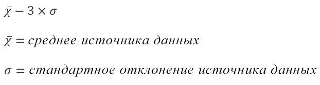 """Формула для параметра """"Выход за нижнюю границу интервала"""""""
