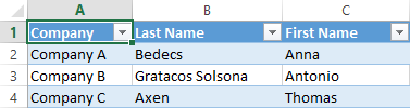 Таблица Excel с тремя записями данных в трех столбцах