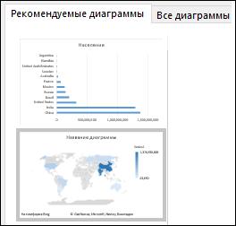 Диаграмма Excel с картой: диаграмма рекомендуемых значений