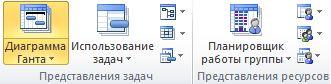 """Изображение групп """"Представления задач"""" и """"Представления ресурсов"""""""