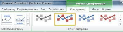 """Контекстная вкладка """"Работа с диаграммами"""" видна, только если выделена диаграмма."""