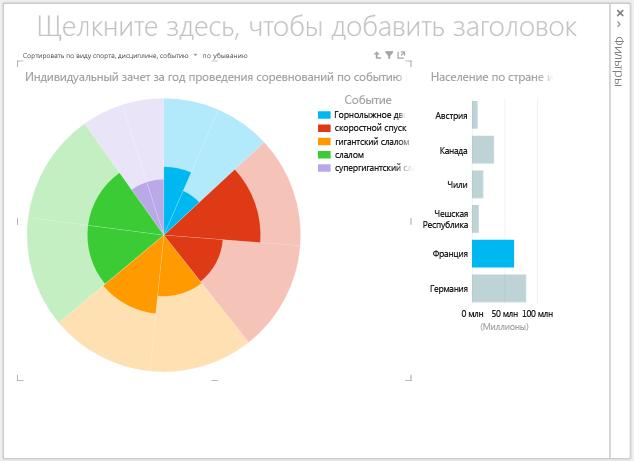 Использование нескольких визуализаций Power View для создания привлекательных интерактивных отчетов