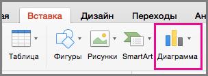 Создание диаграммы в Office для Mac