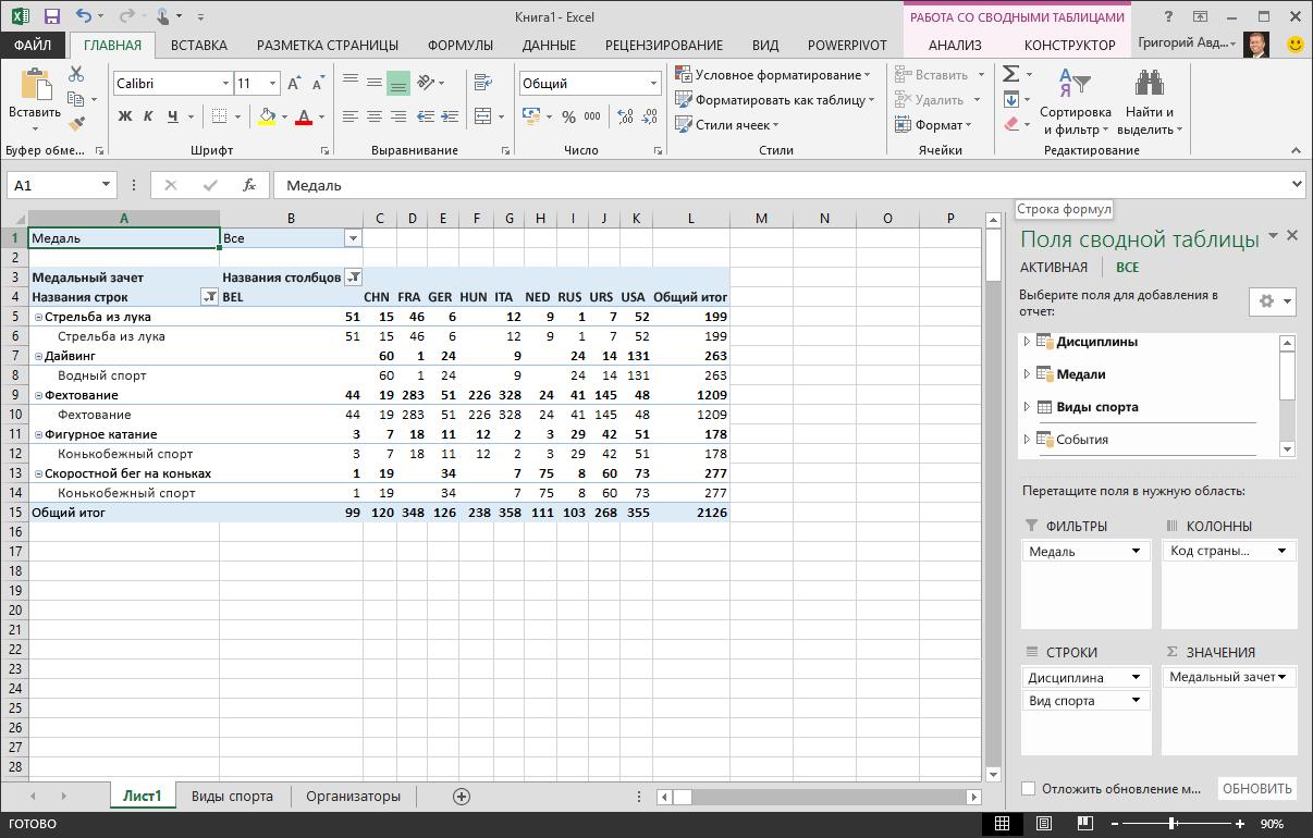 Сводная таблица с нежелательным порядком