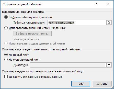 """""""Вставка"""" > """"Сводная диаграмма"""" в Excel"""