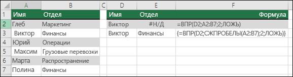 Использование функции ВПР с вложенной функцией СЖПРОБЕЛЫ в формуле массива для удаления начальных и конечных пробелов  Ячейка E3 содержит формулу {=ВПР(D2;СЖПРОБЕЛЫ(A2:B7);2;ЛОЖЬ)}, для ввода которой нужно нажать клавиши CTRL+SHIFT+ВВОД.