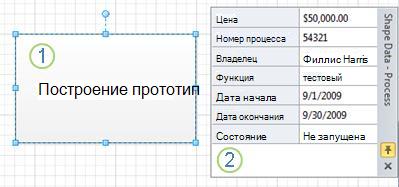 Фигура процесса без рисунков, связанных с данными